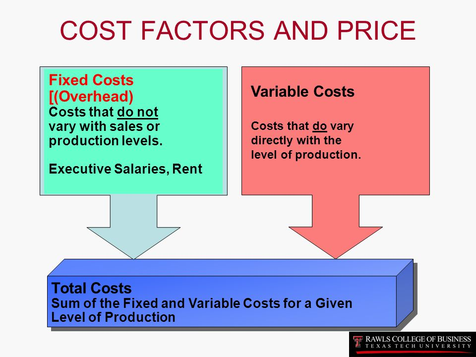 COST FACTORS AND PRICE Fixed Costs [(Overhead) Variable Costs